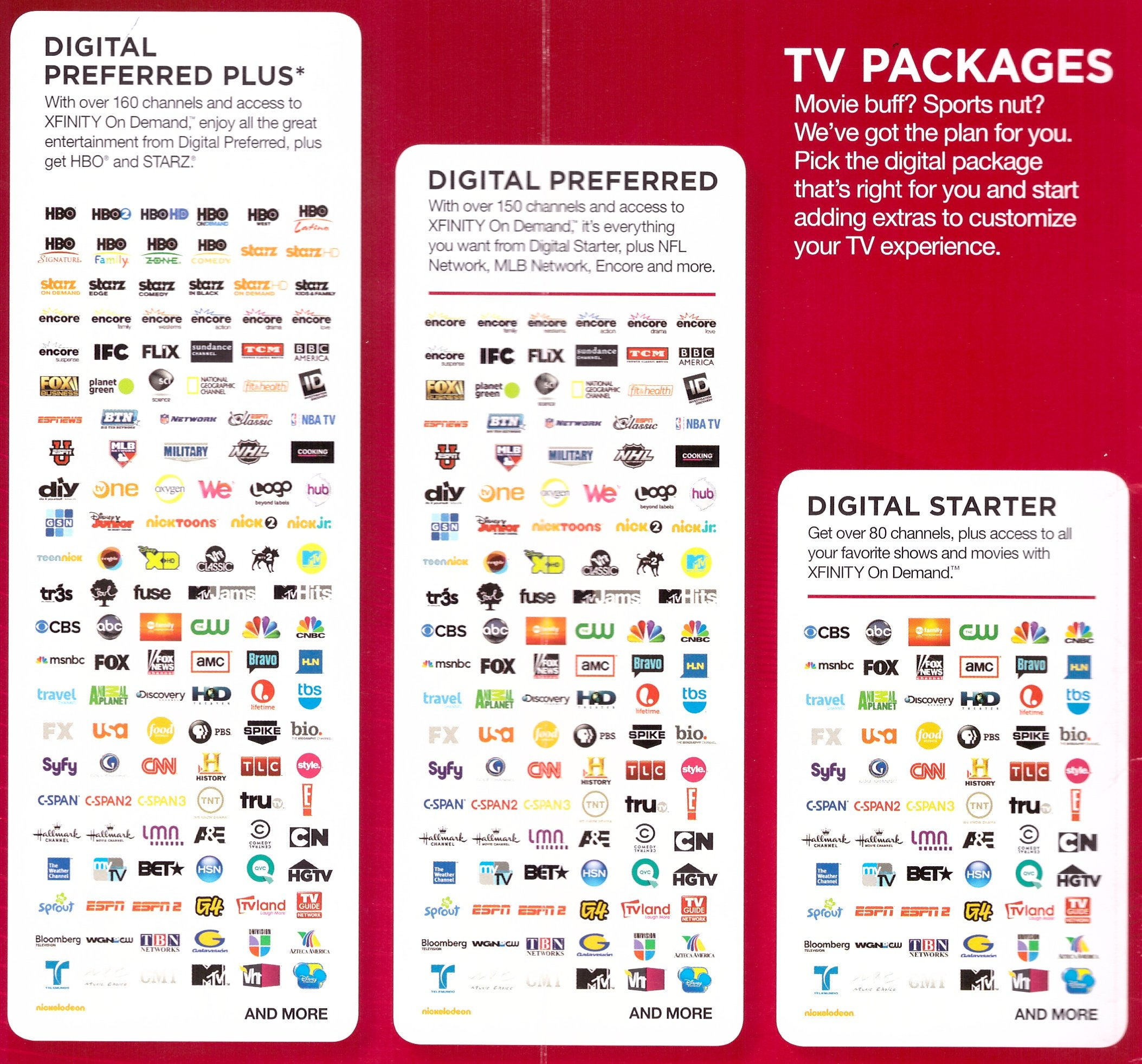 what channel is tv guide on comcast