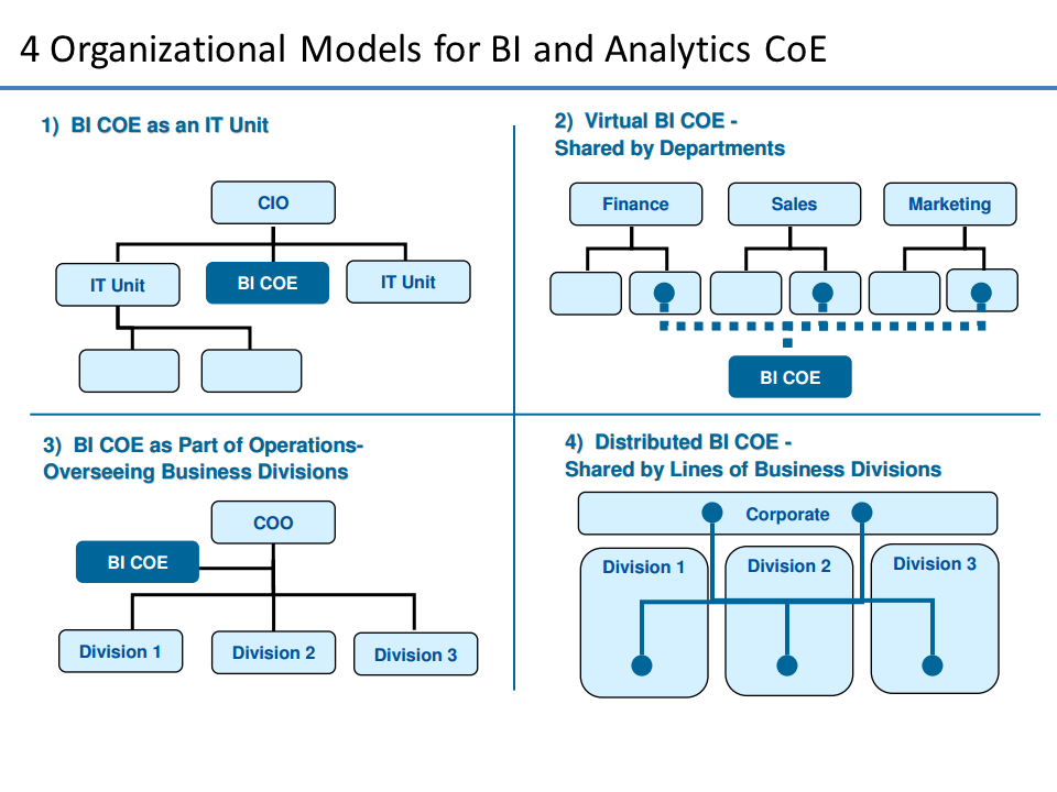 market guide for traditional enterprise reporting platforms